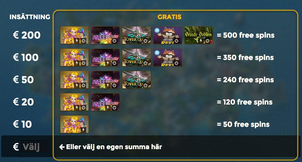Casinosagas välkomstbonus